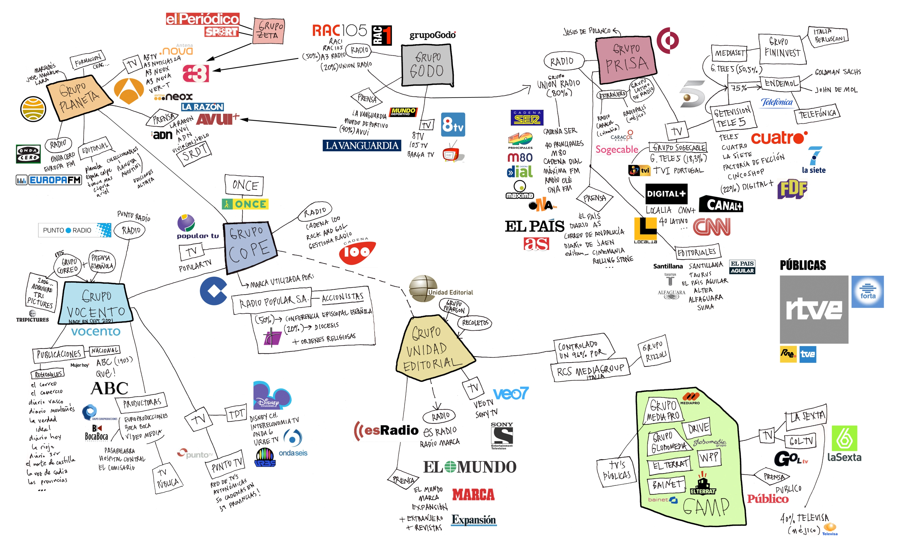 medios de comunicación social euro mamada