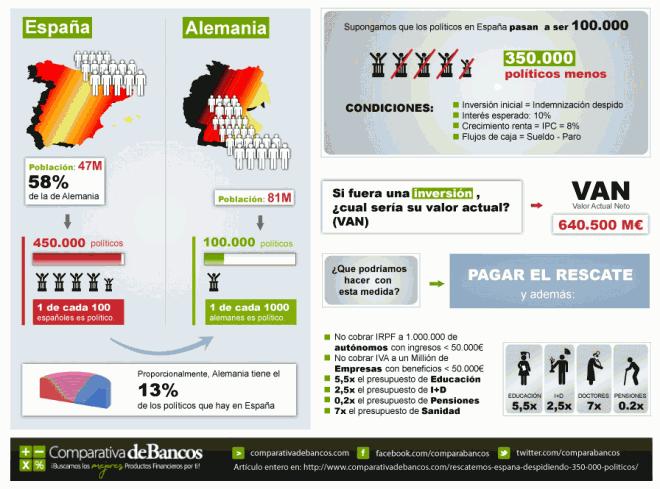 rescatemos-espana-politicos-660x489